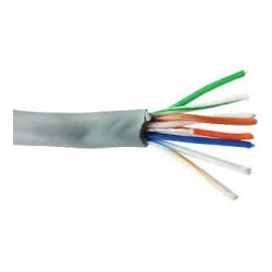 CABLU INTERNET FTP